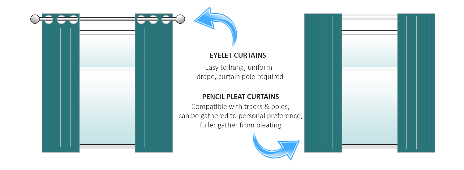 Eyelet Curtains Meaning Www Looksisquare Com